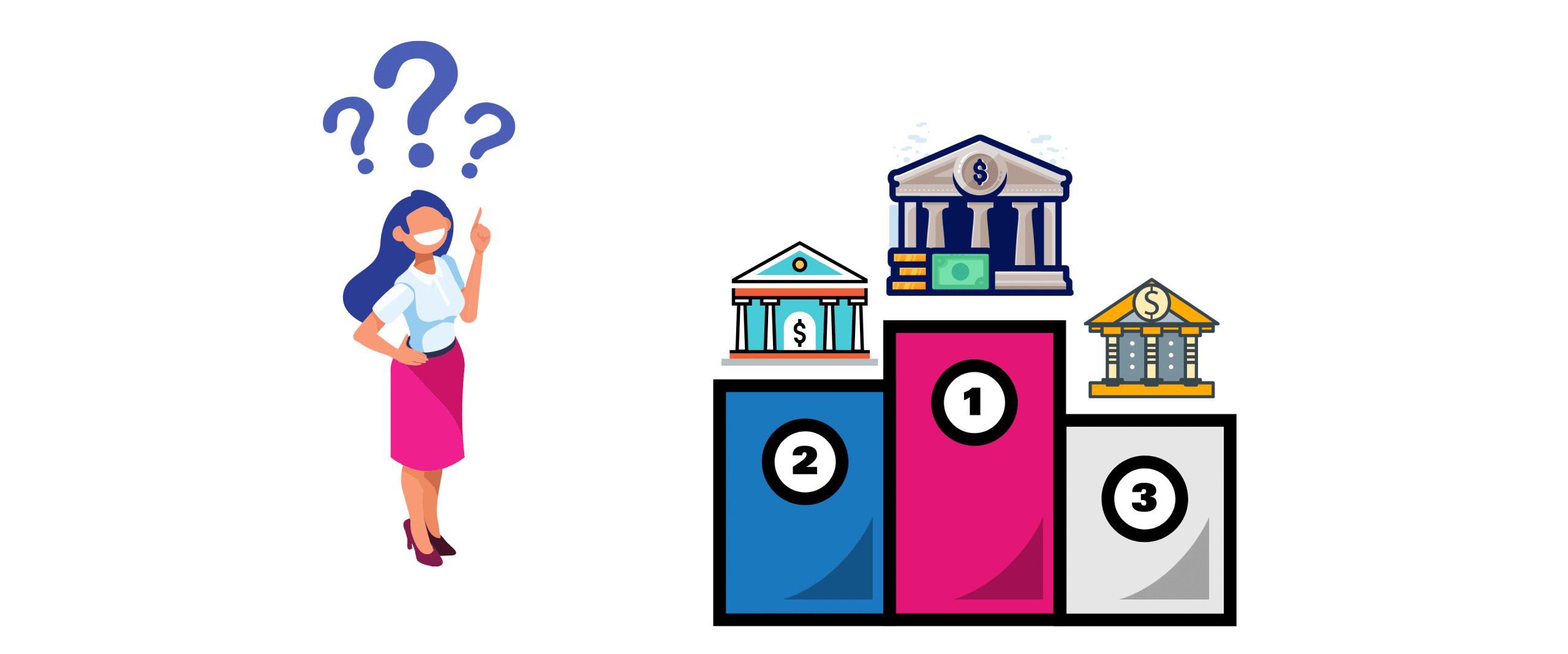 Read more about the article Quelle est la meilleure banque pour emprunter ?